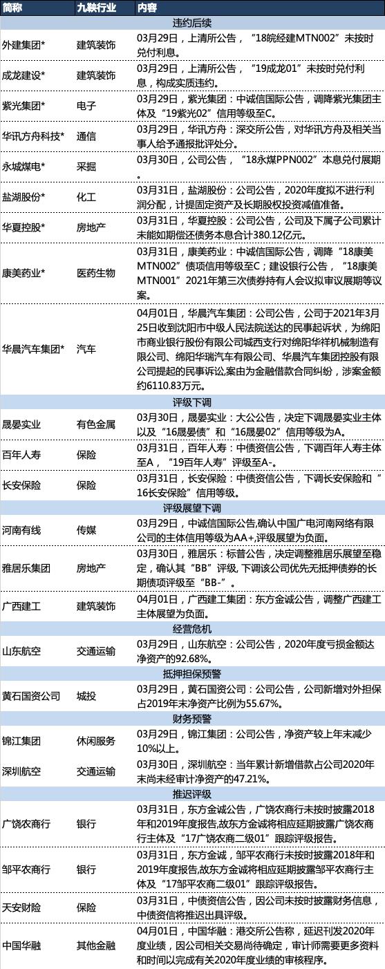 九鞅舆情周报2021年4月3日