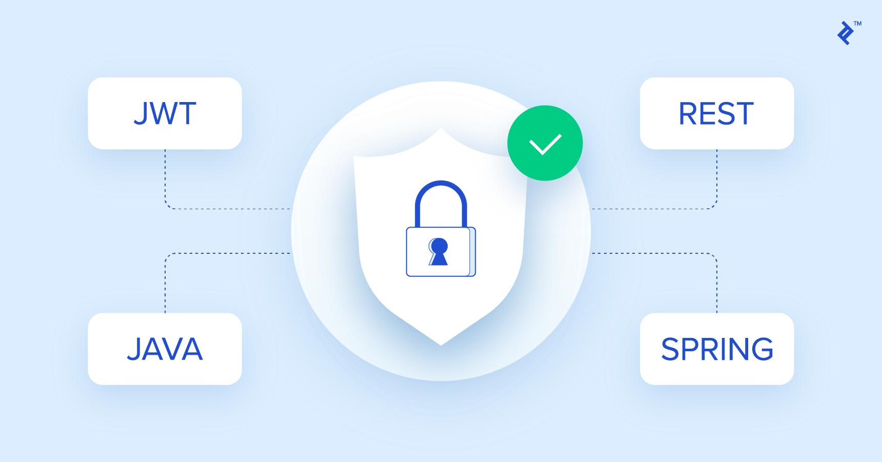SpringSecurity代码实现JWT接口权限授予与校验