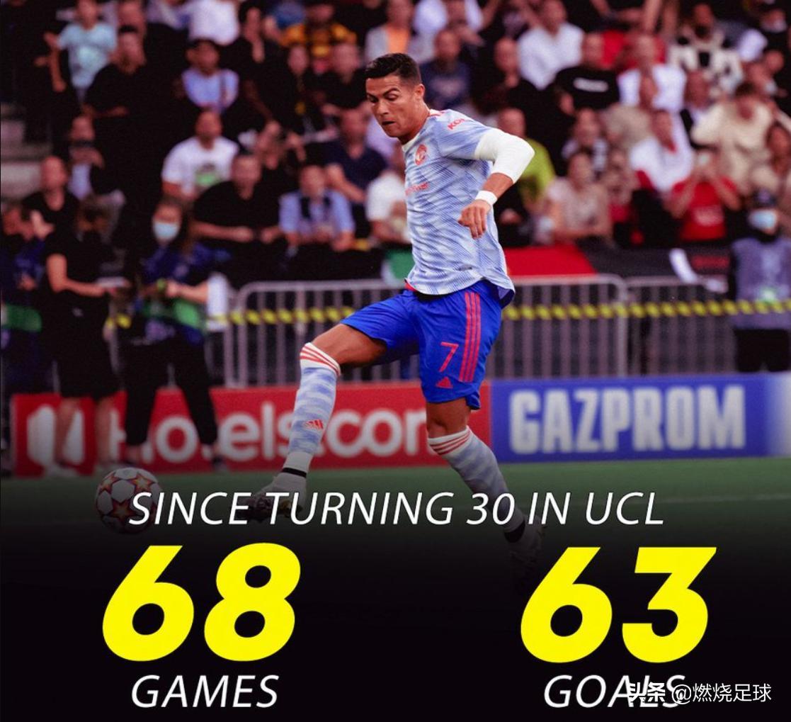 C罗欧冠连续16个赛季进球