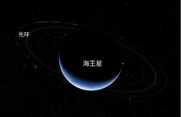 八大行星——海王星