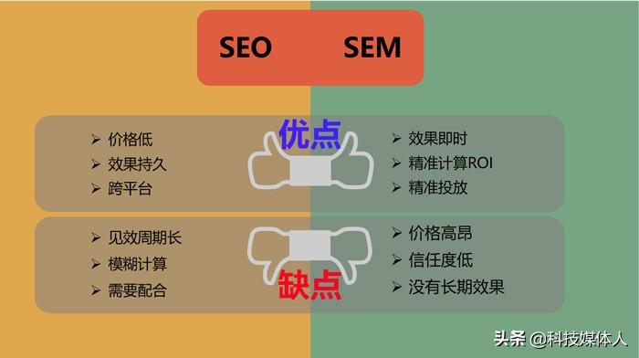 SEO优化这些步骤必须要做,可以使网站快速排名首页位置