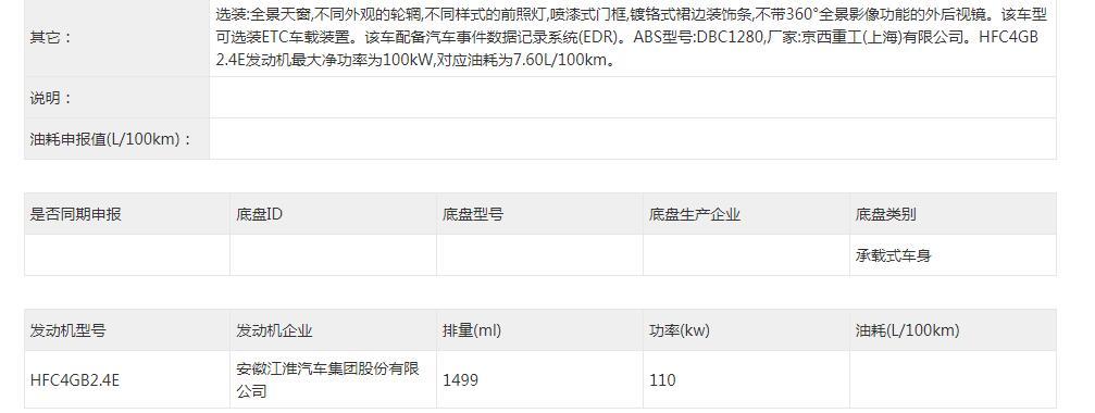 采用全新设计语言,江淮思皓X5申报信息曝光