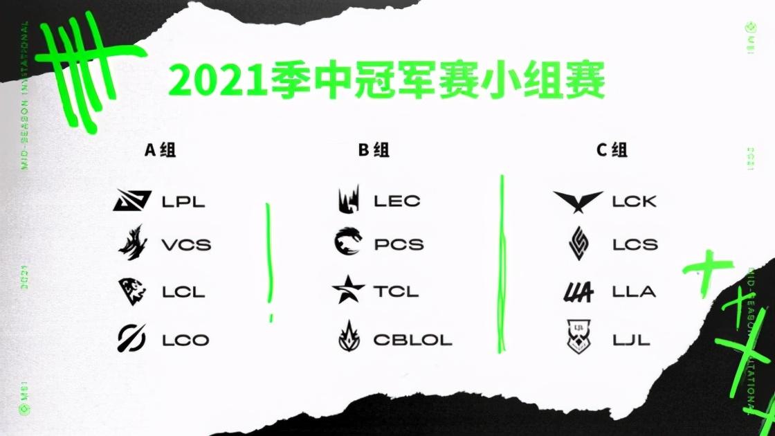 LOL:MSI小组赛抽签结果公布,冠军赛区可获得额外S赛名额