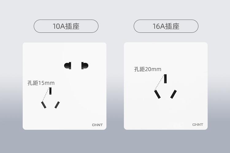 10A插座和16A插座有什么區別?