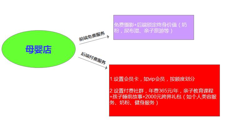 R6DmicCIVJOHnt?from=pc - 田柯:线上裂变的方式有哪些?