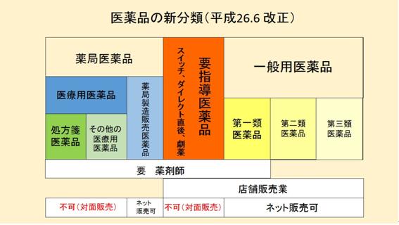 """日本""""优甲乐""""被当黄金减肥药售卖 处方药如何不经医嘱开出?药品代购背后又隐藏着怎样的利益链?"""