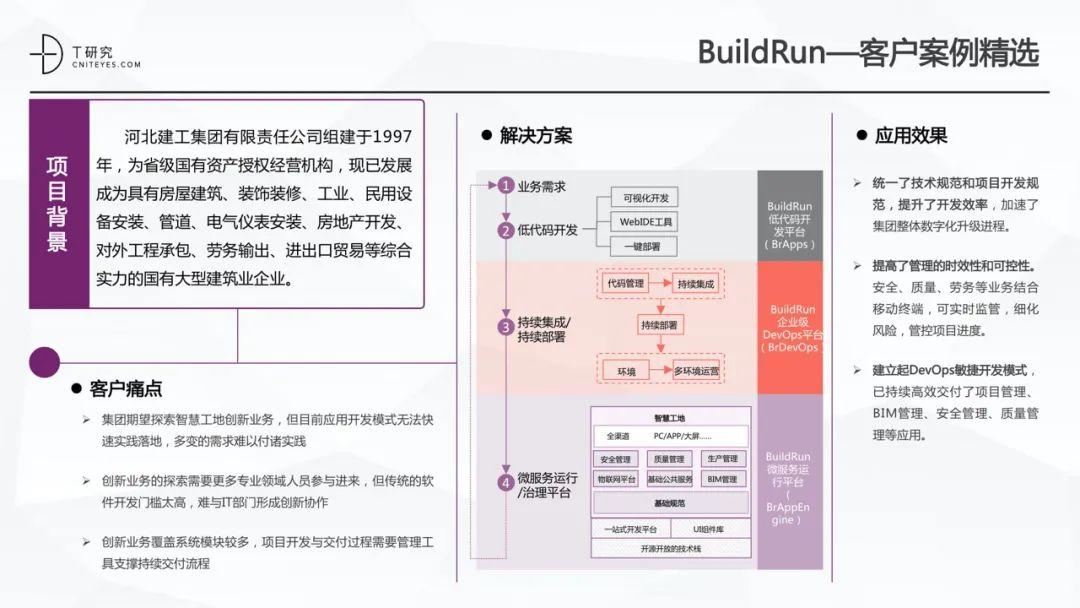 全版 2020中国低代码平台指数测评报告