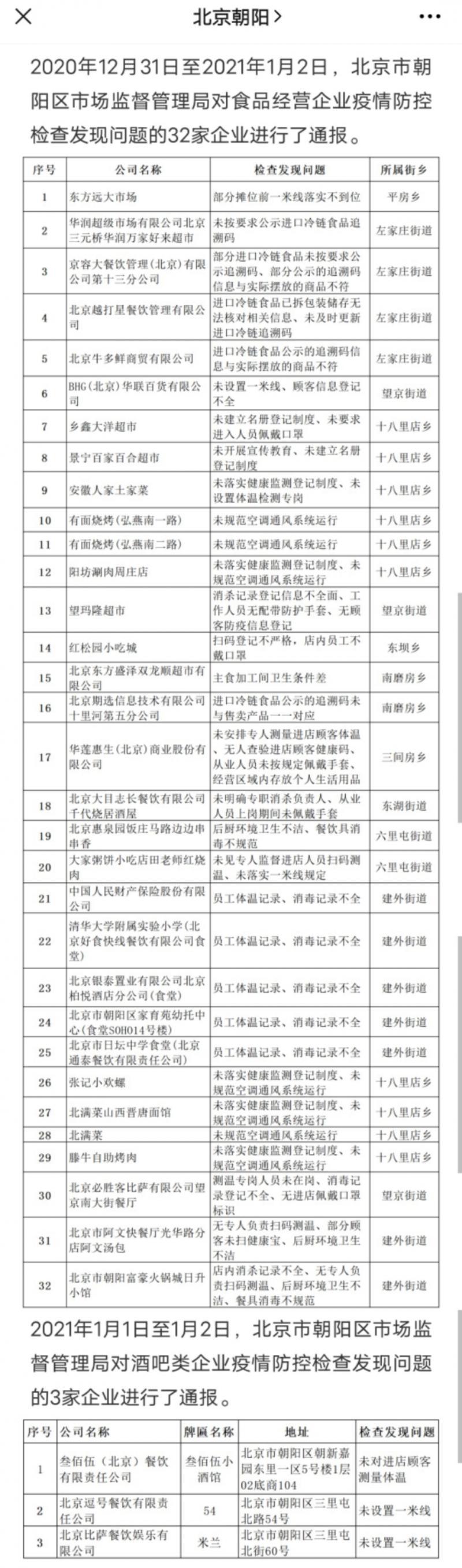 每经午时   北京朝阳通报35家未落实疫情防控责任企业;江苏海安疾控公告:排查追踪一例北京确诊病例密接者的密接者