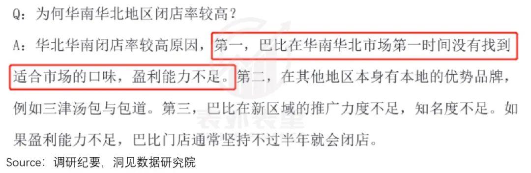 上海走出的巴比包子,为何上不了北京人的餐桌?