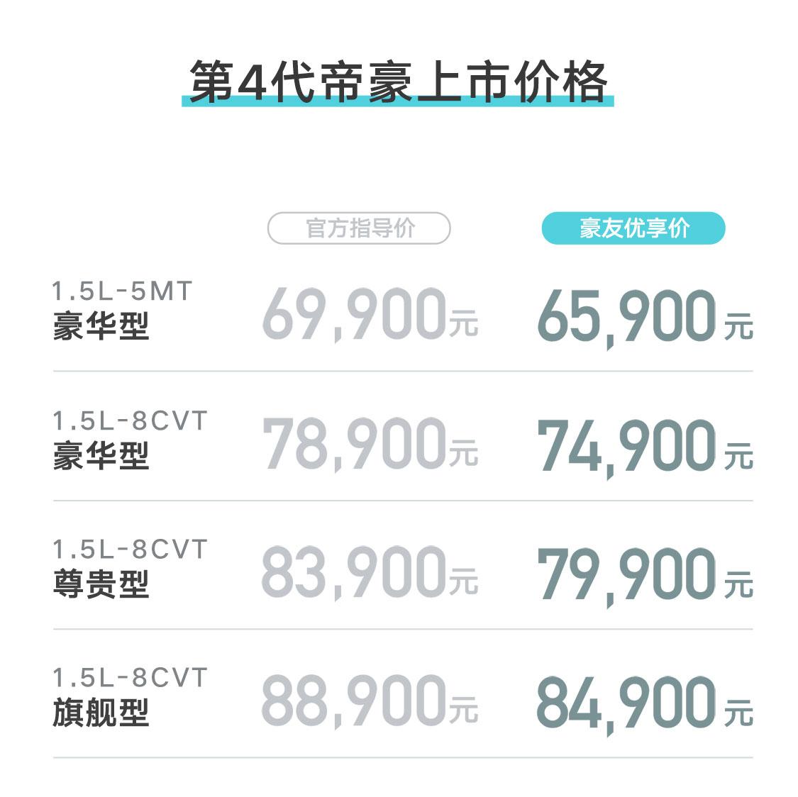 偏向稳重的更新换代,全新一代吉利帝豪上市售6.99~8.89万元