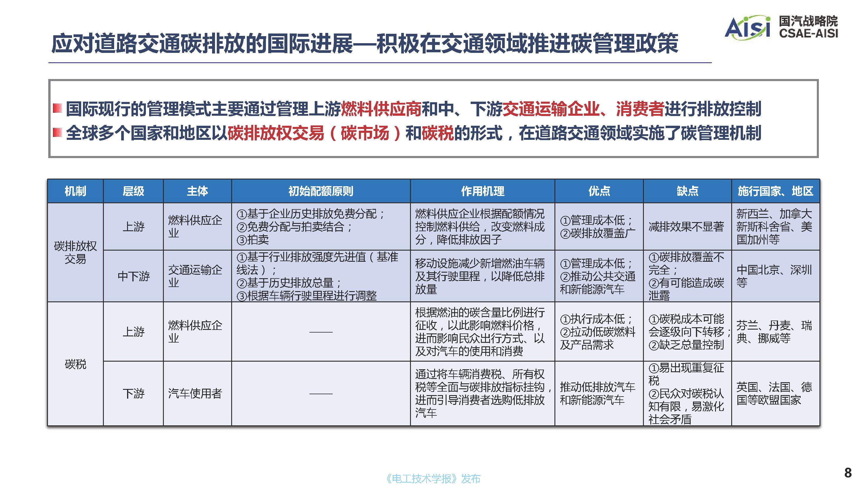 行業深度報告:面向2060年碳中和目標的中國汽車產業低碳發展道路