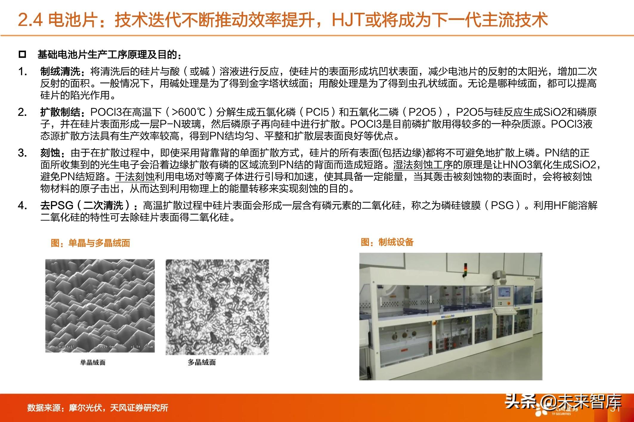 光伏设备产业分析:技术迭代带动设备更新换代