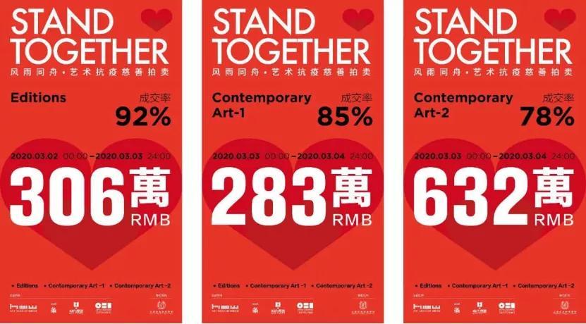 2020年度中国艺术市场焦点回顾