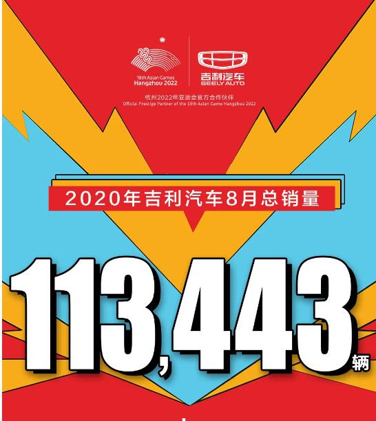 快讯丨环比再涨!吉利汽车8月份销量高达11.3万,增势明显