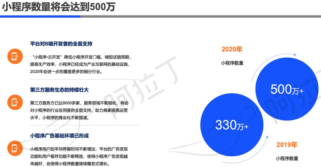 中国电商SaaS赛道七年:生死疲劳,乱象与危机