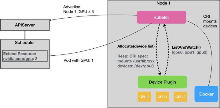 舆情分析的赋能者:NLP模型开发平台设计实践