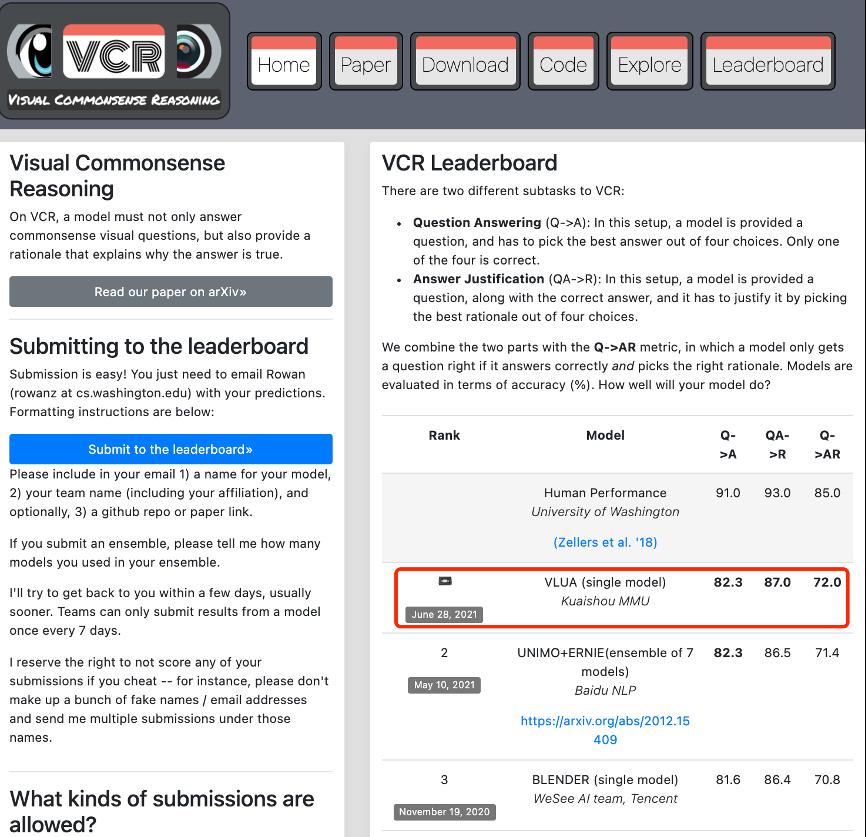再次刷新单模型纪录!快手登顶多模态理解权威榜单VCR