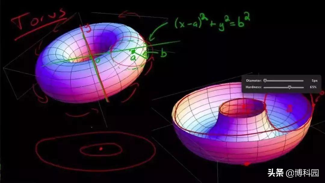 电子只能在表面跑,竟因内部是绝缘体,但表面却是完美的导体