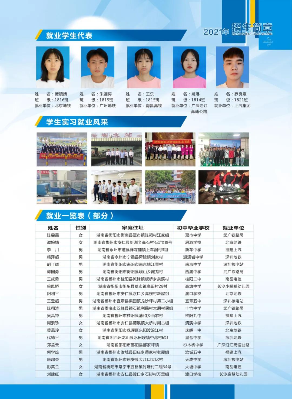 2021年衡阳市蓝天工程学校招生简章