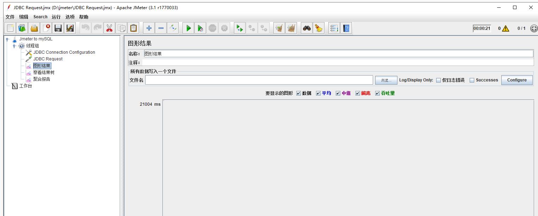 性能测试 | Jmeter对数据库mysql压测就是这么简单