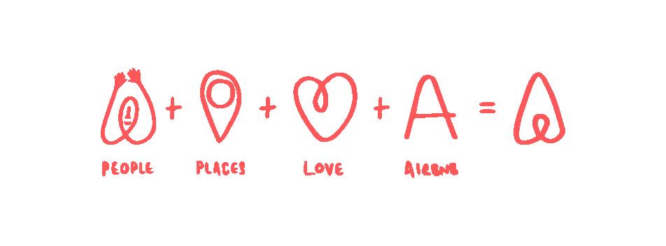 九条黄金法则,帮你提升爱彼迎搜索排名