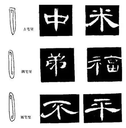 <strong>写好隶书的最简单方法,是把这5个笔画拿</strong>