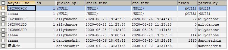 MySQL:按照ID分组日期时间求和,过滤重叠时间