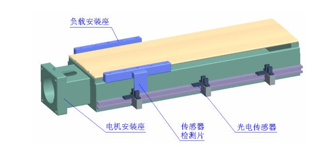 步进电机驱动滚珠丝杠与直线导轨的直线运动机构