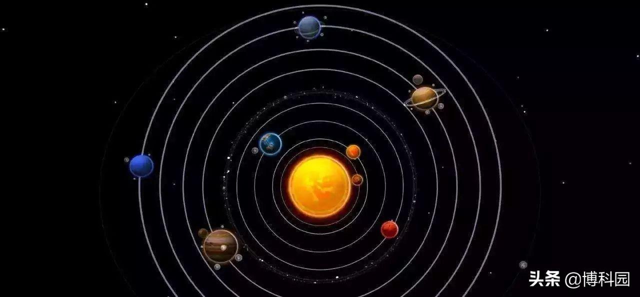 """太阳系最外层神秘轨道并不是由""""第九大行星""""造成?"""