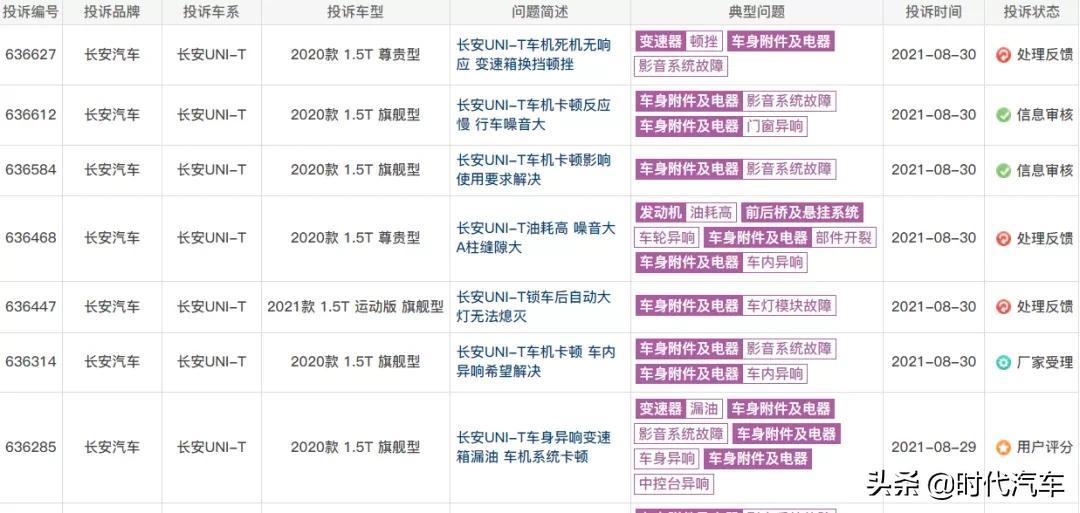 2021年8月最新投诉榜,长安UNI-T跃居第一,比亚迪被投诉的原因最令人无语
