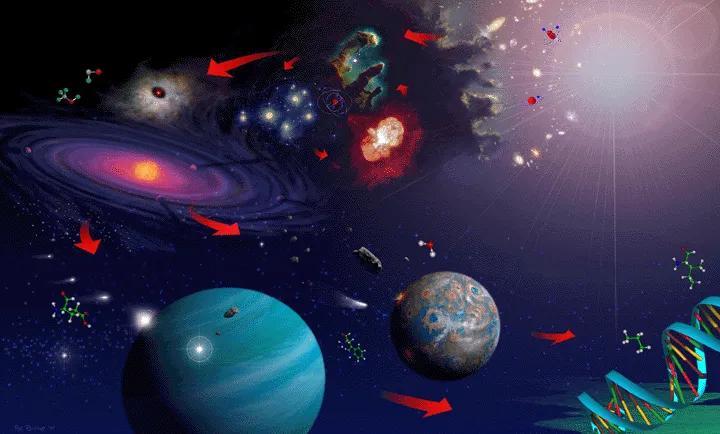 人类首次发现,小行星上存在水和有机物,或揭示地球生命起源